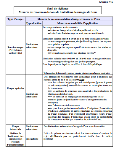 mesure-recommandations_imagelarge